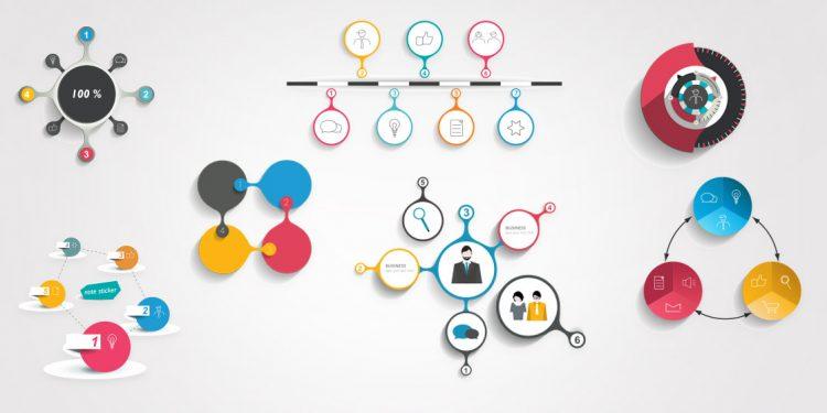 Infografía para ilustrar la importancia del Visual Thinking