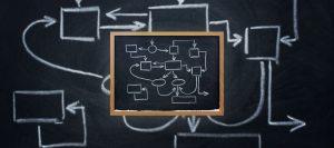 Pizarra con diferentes esquemas para trabajar el aprendizaje significativo