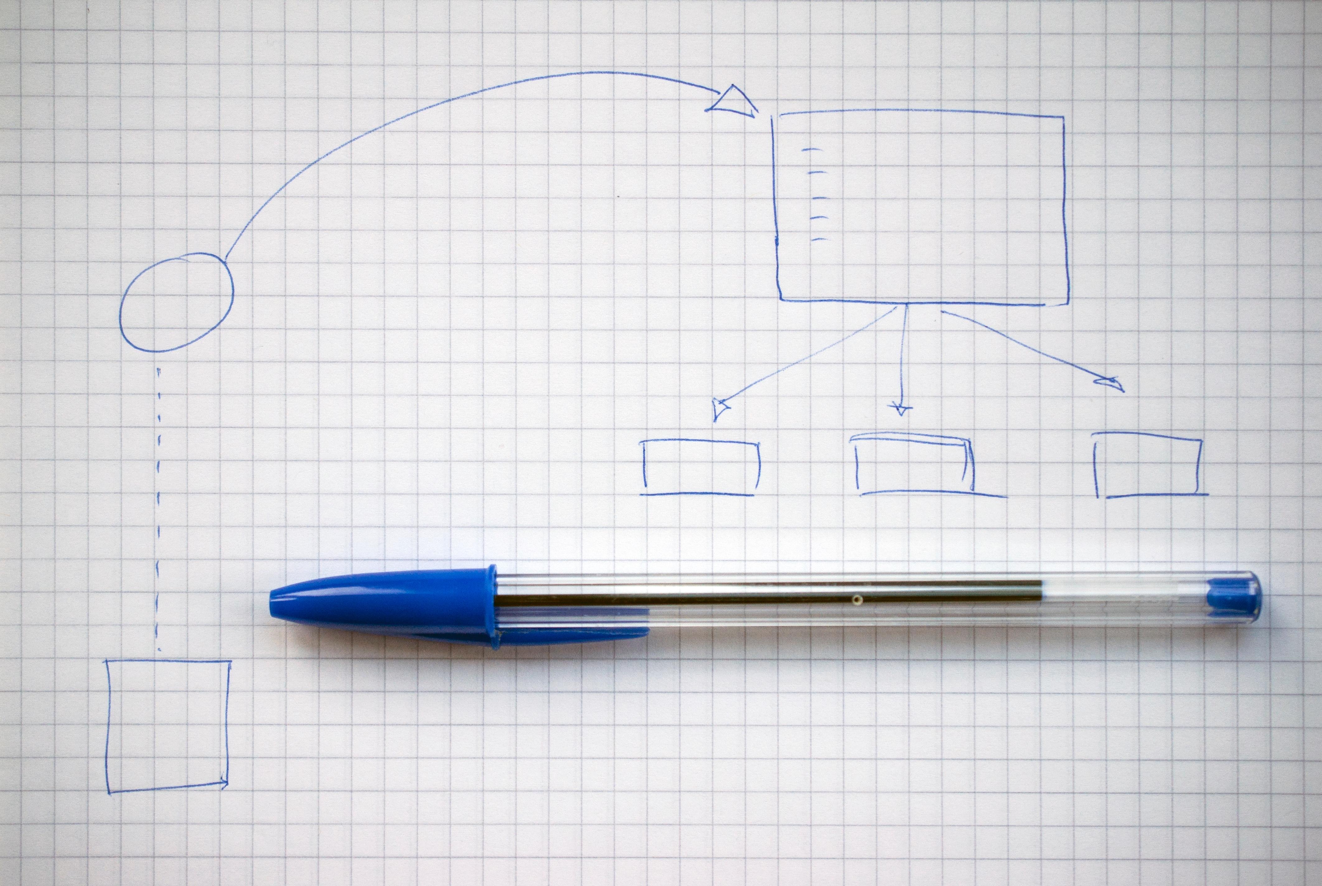 Diagrama como rutina de pensamiento en el Project Zero